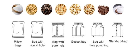 Cách đóng gói gạo từ ngày xưa đã có rất nhiều cách như chuyển từ bao lớn sang túi nhỏ, bịch nilong, bao tải nhỏ,... có nhiều cách đóng gói nhưng vệ sinh chưa được đảm bảo, tính thẩm mỹ chưa cao và vận chuyển chưa được an toàn. Ngoài ra, dễ bị tác động từ môi trường bên ngoài lên gạo gây ẩm móc, hư hại, sự xâm nhập của mọt, mưa bụi nắng ảnh hưởng rất nhiều đến sản phẩm. Máy đóng gói gạo ra đời giúp ích cho ta rất nhiều trong việc bảo quản, vận chuyển, bao bì thu hút được nhiều người tiêu dùng hơn. Vì có rất nhiều dạng máy đóng gói gạo khác nhau trên thị trường hiện nay, để cho bạn dễ tìm hiểu hơn về các loại máy đóng gói, bạn hãy tham khảo sơ lược qua bài viết dưới đây để nắm rõ được cách thức hoạt động, tính nắng, tham số kỹ thuật,... trước khi đầu tư và mua về sử dụng nhé! Máy đóng gói gạo chân không: Ở máy đóng gói này nó có thể thực hiện việc đóng gói đối với các dạng khác nhau như ngũ cốc, bột, các loại hạt,... với các kích thước đa dạng tùy vào nhu cầu của doanh nghiệp. Sản phẩm được đóng gói dạng vuông vức thuận lợi rất nhiều trong việc sắp xếp, di chuyển,... Máy đóng gói gạo chân không Cách thức hút chân không sẽ làm cho sản phẩm đảm bảo được khỏi các tác nhân của môi trường, lại còn đẹp mắt thu hút người tiêu dùng, không bị oxi hóa, chống ẩm, chống mọt, nấm mốc tốt,... Các thức đóng gói của thiết bị: 1. Chức năng đóng nắp tự động: Chỉ bằng cách nhấn công tắc khởi động của máy, nắp đậy chân không acrylic thiết bị sẽ tự động được đóng lại, giải quyết rắc rối của việc đóng nắp thủ công đẩy nhanh quá trình vận hành, giảm sức lao động, có hiệu quả cao và thuận tiện khi sử dụng. 2. Bảo trì đơn giản: Để kiểm tra hoặc sửa chữa các thành phần điện khi có trục trặc trong lúc vận hành, mặt trước và cửa sau có thể được mở để thuận tiện cho việc bảo trì. Thuận tiện cho việc sửa chữa 3. Màn hình tinh thể lỏng LCD: Với màn hình tinh thể lỏng LCD 3,9 inch, mọi thông tin đều rõ ràng trong nháy mắt, làm cho nó đơn giản và thuận tiện. Ngay cả khi không có kỹ năng hay biết nhiề