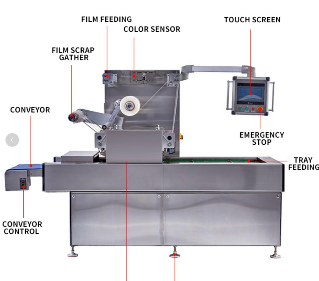 Máy đóng gói hộp nhựa giúp bạn tiết kiệm được không gian lưu trữ, bảo quản các sản phẩm khỏi các tác nhâ đến từ bên ngoài như vi khuẩn, bụi bặm, giảm thời gian hư hao sản phẩm xuống mức thấp nhất. Cho các sản phẩm ta sử dụng luôn được tươi mới và đảm bảo an toàn vệ sinh. Máy đóng gói hộp nhựa tầm trung: Máy đóng gói được cải tiến này sẽ làm cho khay / bát không còn không khí và trở thành điều kiện chân không.Quá trình đóng gói được diễn ra bằng cách nạp khí hỗn hợp (nitơ, oxy, carbon dioxide) theo tỷ lệ nhất định vào bao bì đựng thực phẩm để bảo quản được bảo vệ hiệu quả. Thiết bị này có thể niêm phong khay nhựa, bát và các hộp nhựa khác đựng thực phẩm,... được coi là thiết bị đa năng trong các lĩnh vực khác nhau. Ta có tính năng gì và đặc trưng thế nào ở máy đóng gói hộp nhựa này? 1. Bộ điều khiển lập trình PLC Nhật Bản thông minh và hiện đại, giúp ta có thể hòa thành các bước đóng gói nhanh nhất. 2. Theo dõi quang điện phim màu bằng cách đọc bộ nhận dạng cảm biến hiệu chuẩn màu và thiết bị định vị khoảng cách phim trắng. Bên cạnh đó, còn định hướng bên phải của công tắc từ. 3. Bộ điều khiển nhiệt độ omron Nhật Bản để nhận ra nhiệt độ điều khiển tự động một cách chính xác. 4. Bộ điều khiển chân không và khí nén cho đến từ Nhật Bản. Cho quá trình đóng gói đạt chất lượng tối ưa nhất. 5. Khuôn hợp kim nhôm magiê, chắc chắn với thời gian và dễ lau chùi sau khi sử dụng. 6. Sử dụng máy cắt bánh răng loại vật liệu hoàn toàn bằng thép không gỉ, có độ bền cao và không dễ hư hỏng. 7. Máy áp dụng tự động vào khuôn, chân không tự động, chiết rót, niêm phong, cắt màng, màng ShouFei, khuôn tự động, nhân tạo ra khỏi hộp. Tất cả các bước đóng gói, ta có thể quan sát ở màn hình cảm ứng ngay trên máy. 8. Một hệ thống phanh cố định, di động, thiết bị, ổn định và bền, bao phủ một khu vực có diện tích nhỏ. 9. Toàn bộ máy được làm bằng thép không gỉ và sản xuất nhôm, theo yêu cầu vệ sinh thực phẩm. 10. Bộ phận điều khiển chính thuộc hàng nhập khẩu của Đức. Máy đóng gói hộp nhựa lớn: Máy